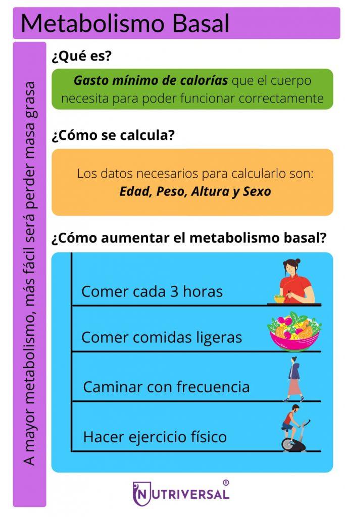 como-aumentar-el-metabolismo-basal
